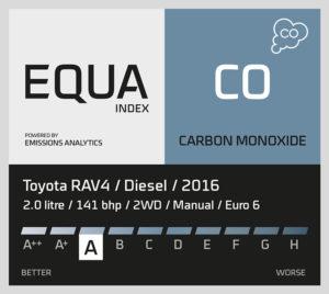 toyota-rav4-diesel-2016-co-300x268.jpg