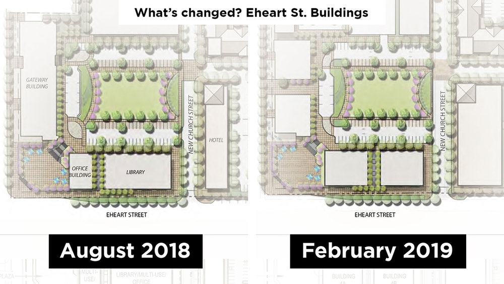 What's changed? Eheart St. Buildings