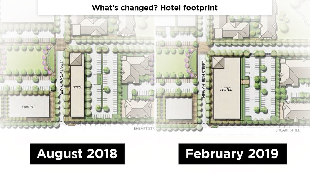 What's changed? Hotel footprint