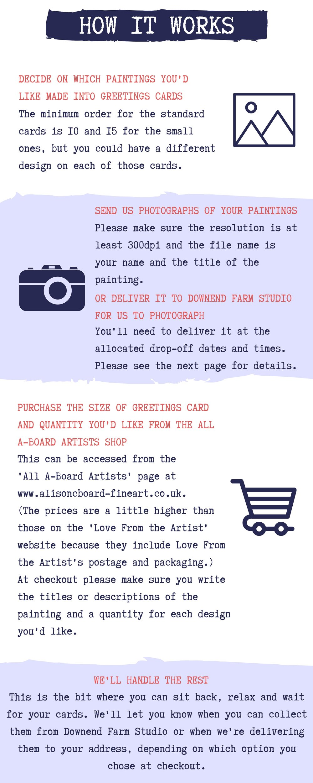 THE ALL A-BAORDS ARTISTS GUIDE TO PRINTING CARDS2 (1).jpg