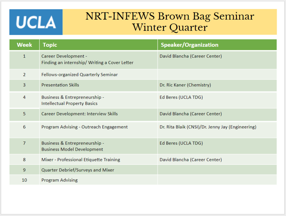 Tentative Winter 2019 Brown Bag Seminar topics.