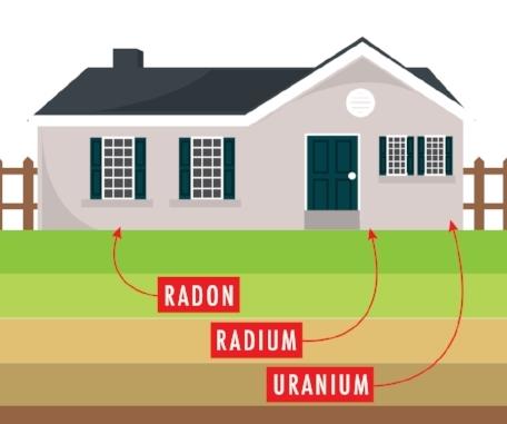 Radon 3.jpg