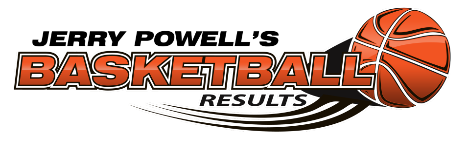 Basketball Results
