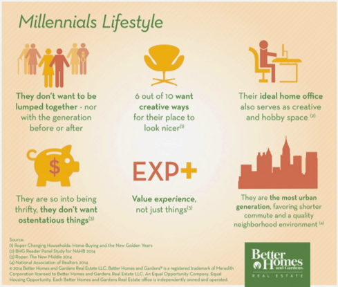 Distinguishing characteristics of the millennial generation that affect DIY culture.