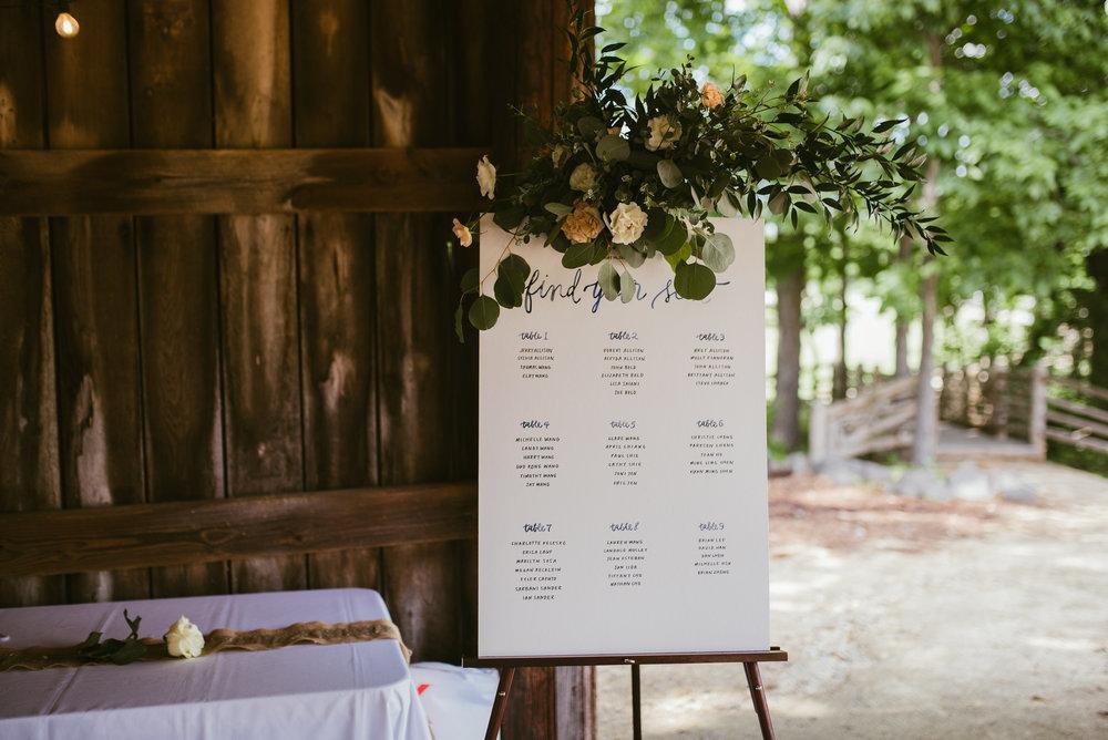 La'Abri Wedding - Raleigh Wedding Photographer - Asheville Wedding Photographer - Asheville Wedding - North Carolina Wedding Photographer