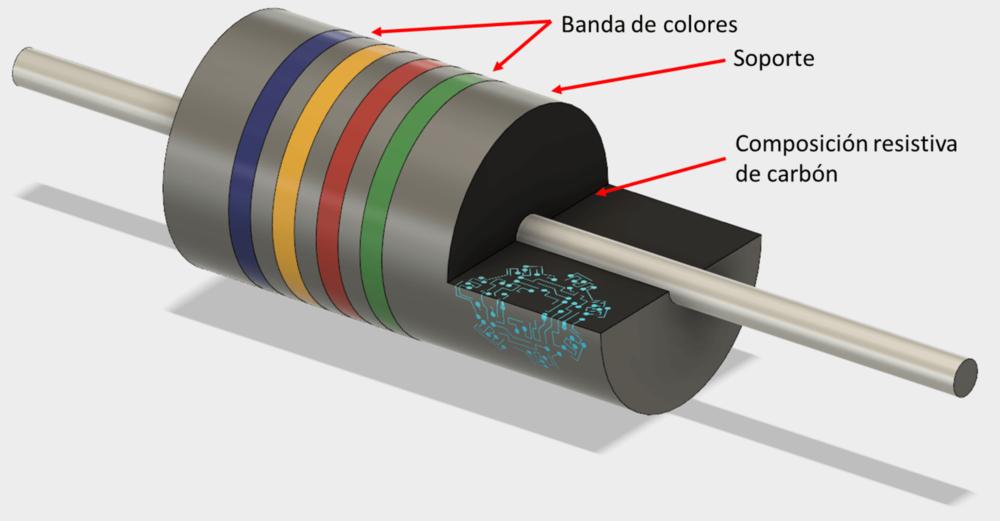 types of resistors.png