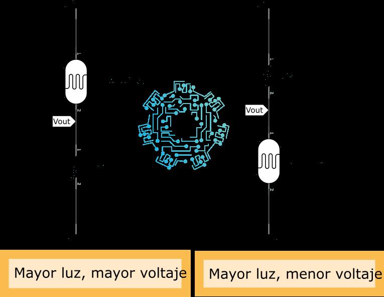 fotoresistor circuito electrico.