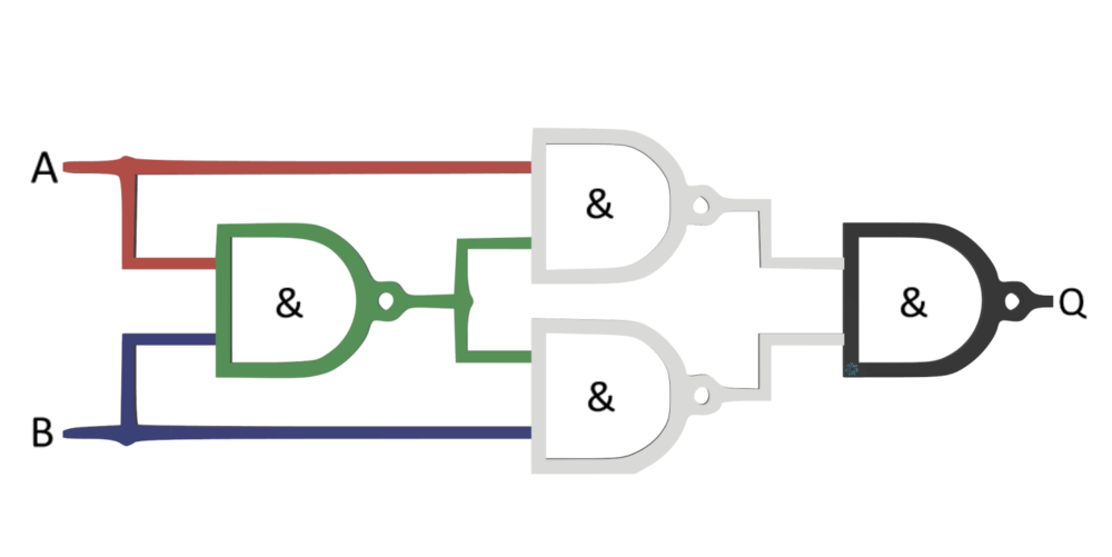 XOR con compuertas NAND
