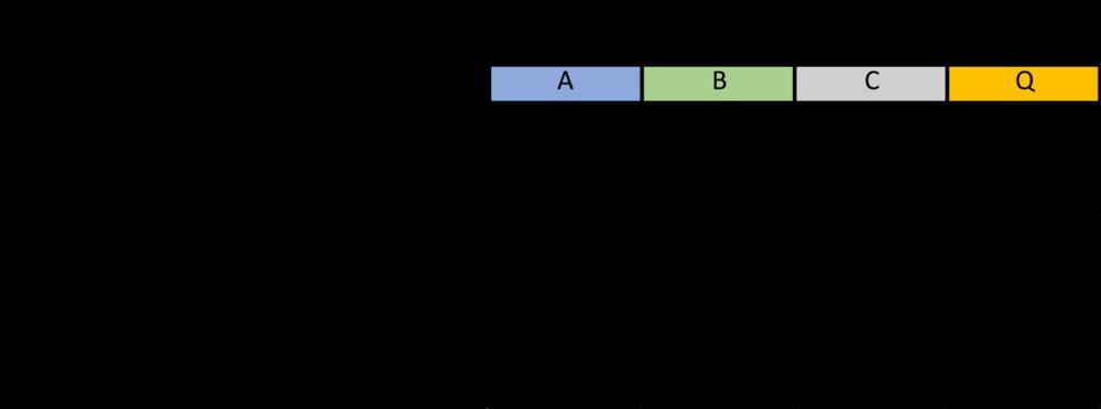 Compuerta NAND de 3 entradas - Tabla de verdad.