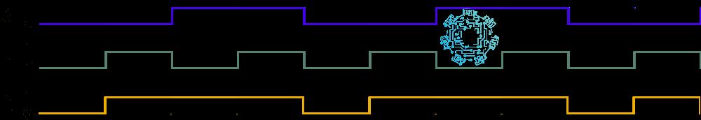 Diagrama de tiempo de la compuerta lógica OR.