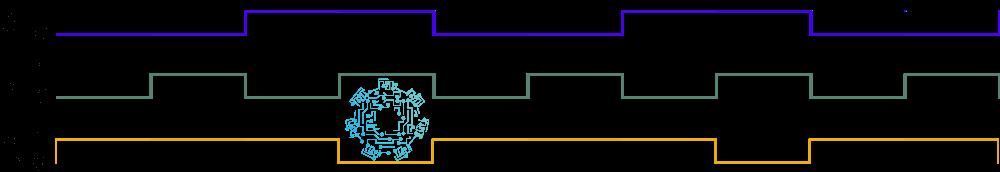 Diagrama de tiempo de la compuerta lógica NAND