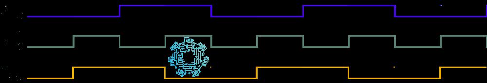 Diagrama de tiempo de la compuerta lógica XOR.