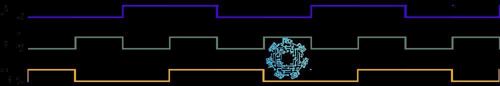Diagrama de tiempo de la compuerta lógica XNOR.