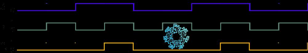 Diagrama de tiempo de la compuerta lógica AND