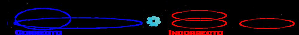 Reglas del mapa de karnaugh.