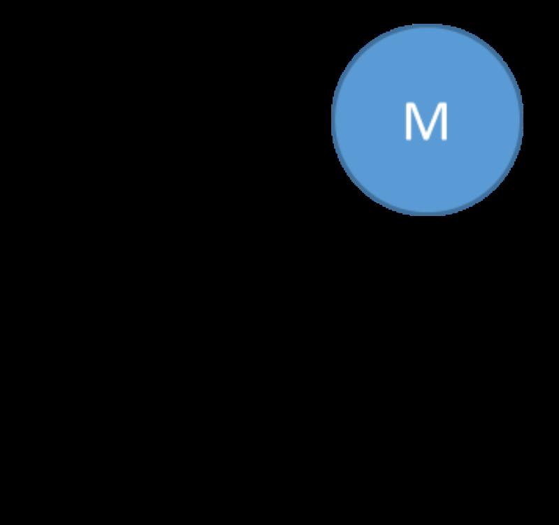 Motor a pasos unipolar de 8 cables