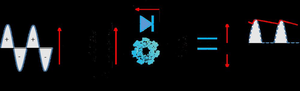 Rectificador de media onda con filtrado por capacitor.png