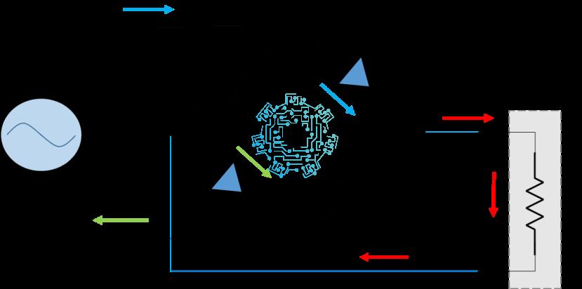 Puente de diodos semiciclo positivo.png