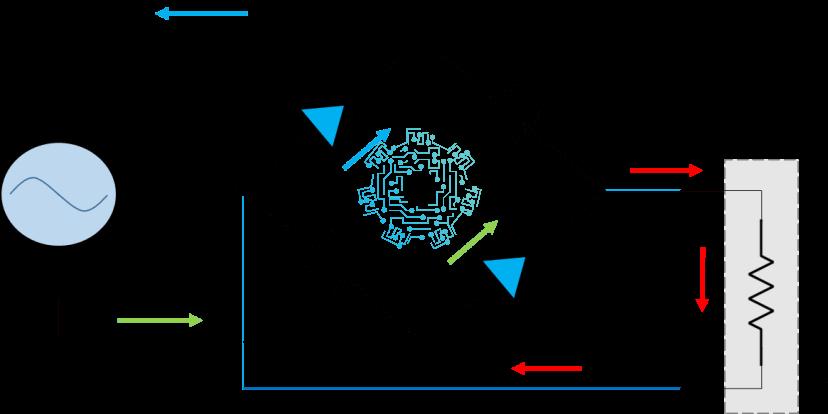Puente de diodos semiciclo negativo.png