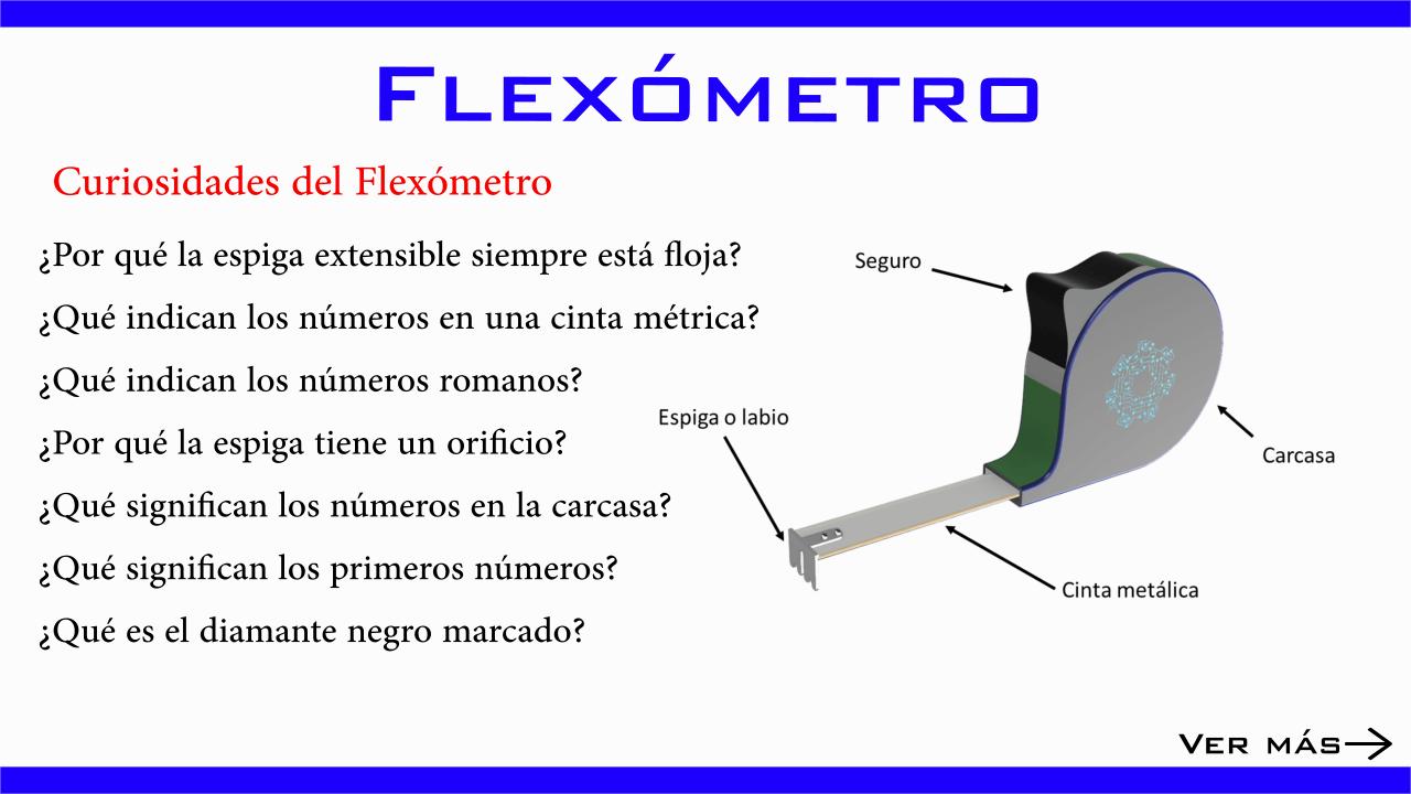 Flexómetro O Cinta Métrica Curiosidades Mecatrónicalatam