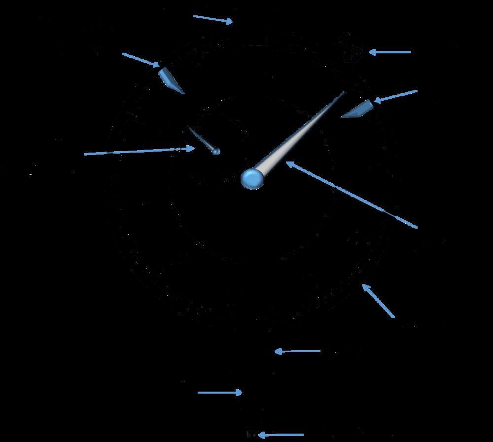 Reloj comparador.png
