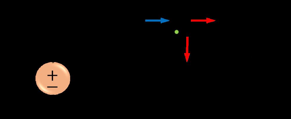 Ley de Kirchhoff corriente ejemplo.png