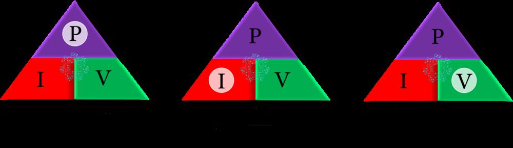 triangulo ley de watt.png