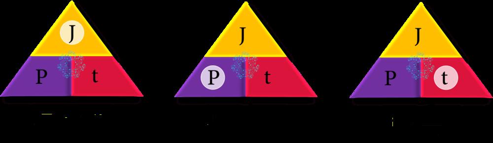 triangulo ley de energía.png
