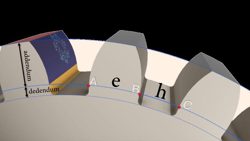 Partes del engranaje
