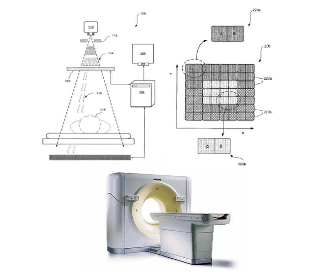 Healthcare Products    NEED : Reduce X-Ray exposure    SOLUTION : Patent 7,652,273