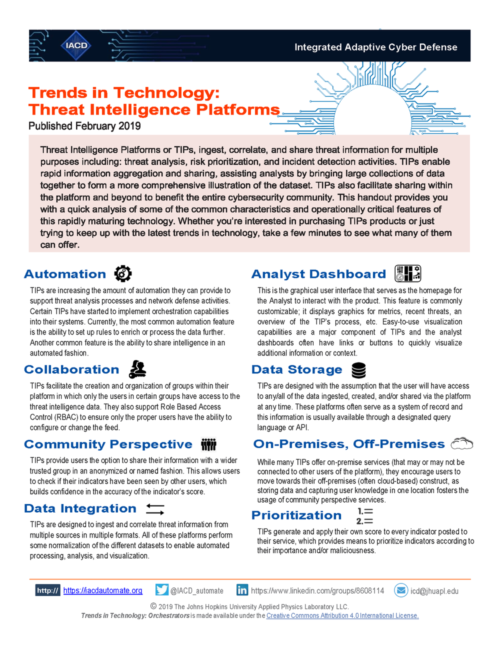 Trends in Technology: Threat Intelligence Platforms