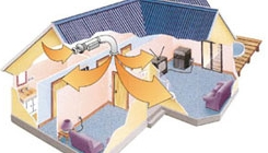 Home Ventilation - Ensue your home stays dry and health with a home ventilation system or a heat transfer system