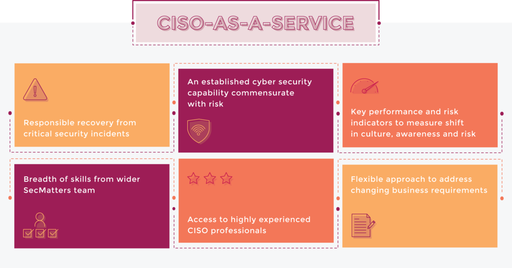 CISO Updated.png