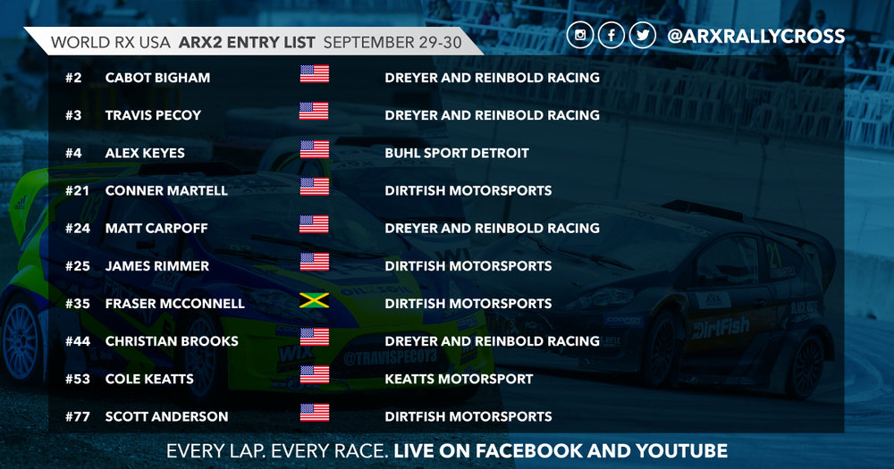 9.20.18---WRXUSA-ENTRY-LIST.jpg