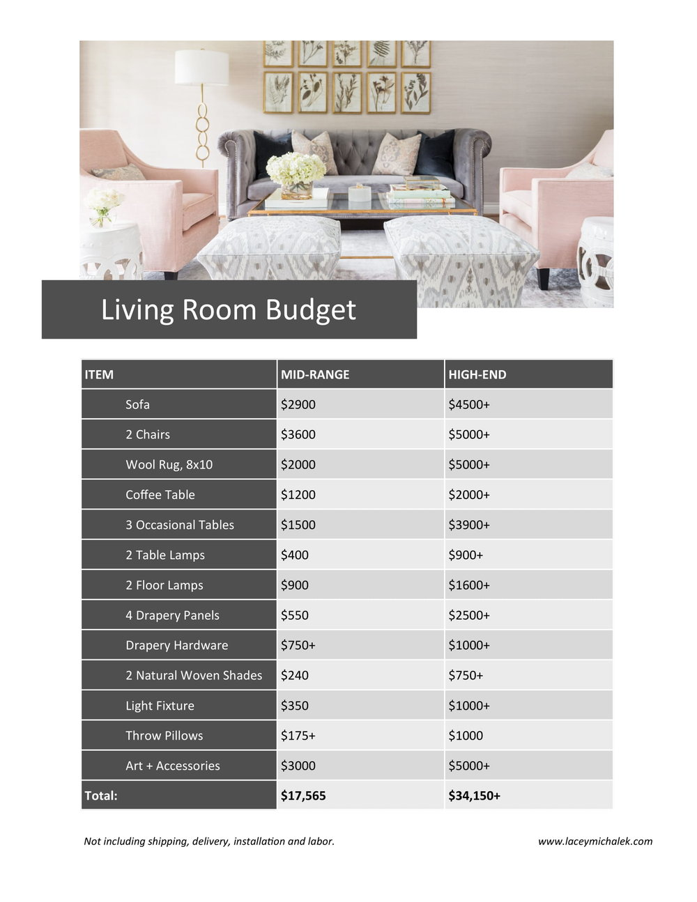Living Room Budget Breakdown Cost of Furniture