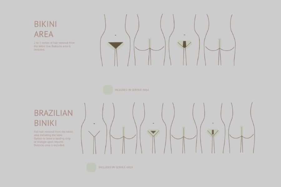 Kopa Sugaring-Brazilian Bikini Diagram Chart-01.png