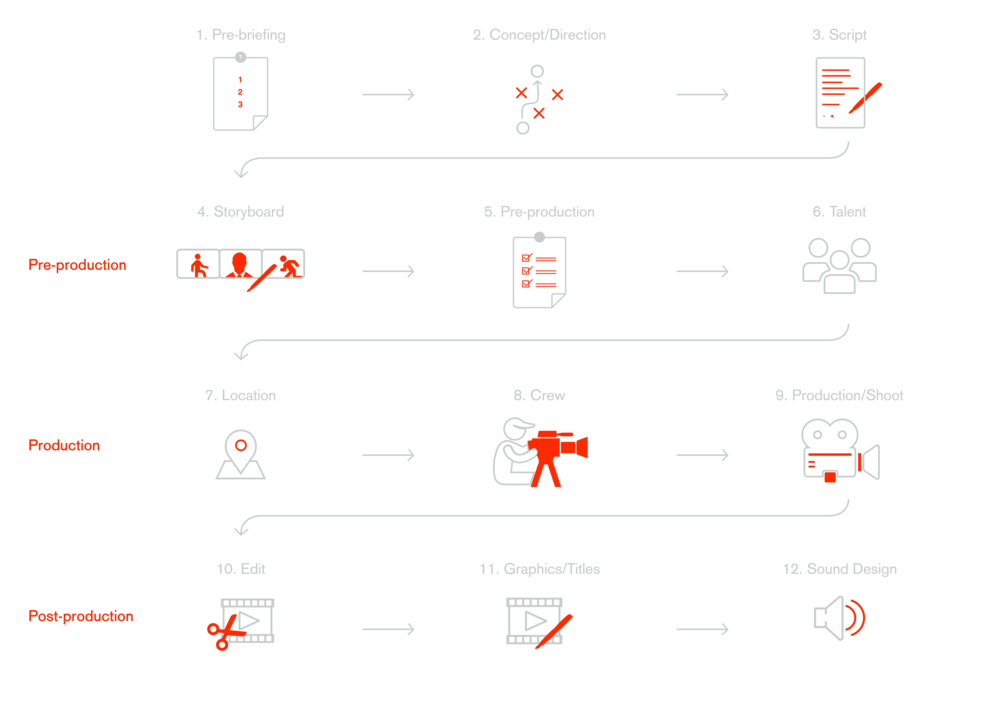 Perception_icons-01.png
