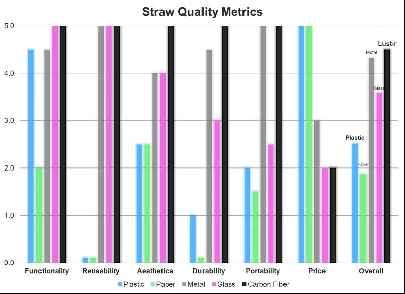 Quality Metrics FInal.png