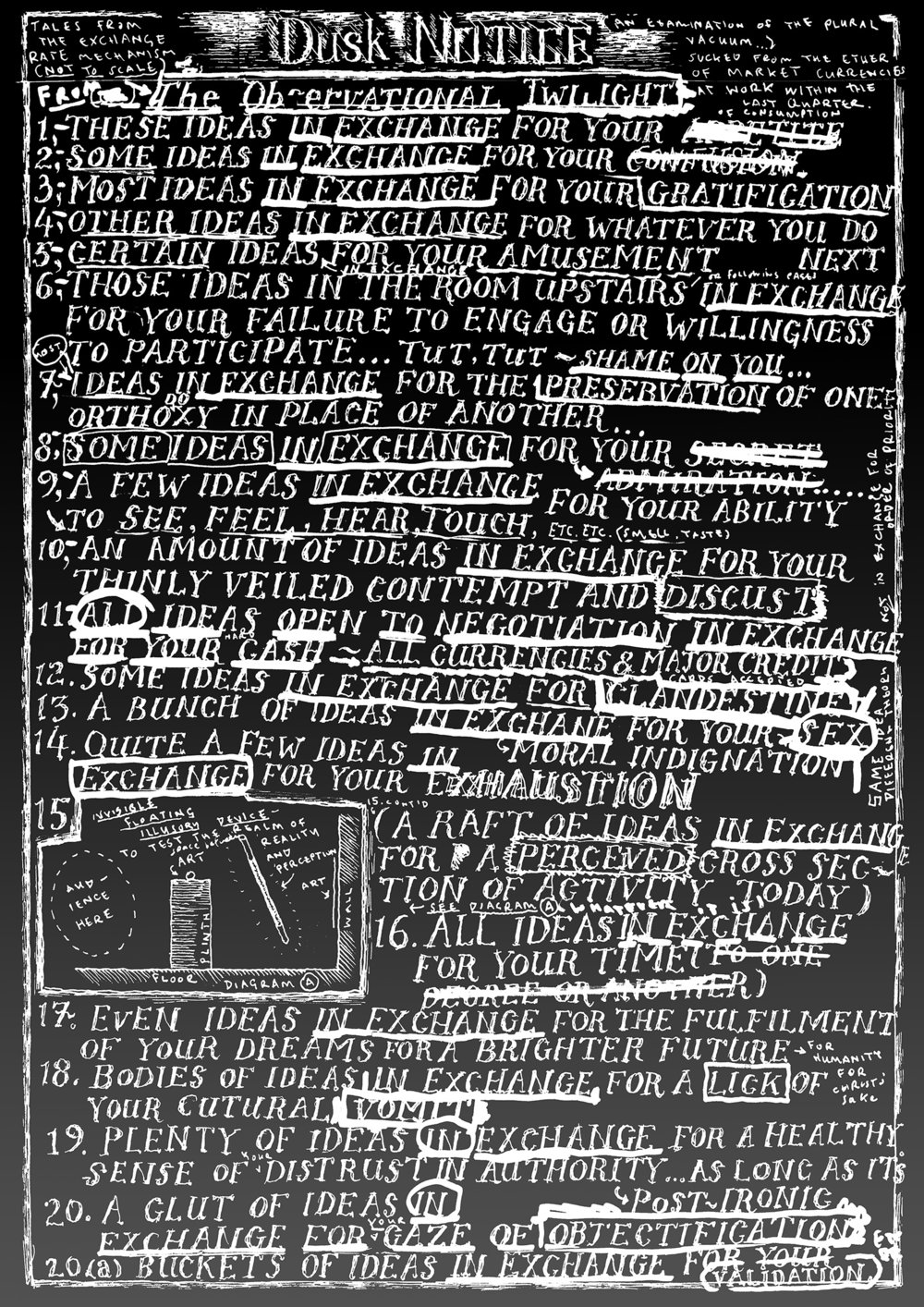 Art Review Insert for Nought to Sixty, 2008. Commissioned by Institute for Contemporary Arts, London.