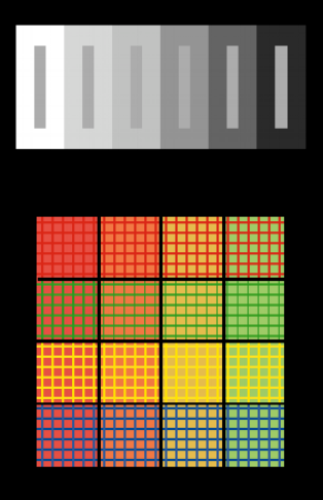 Top : The 6 bars are identical physically but appear unequal.  Bottom : The background light of each column is identical, but the grid lines alter the perceived color