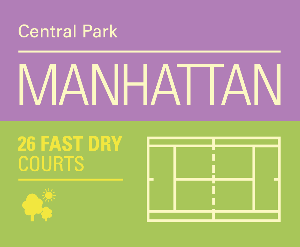 Manhattan colors represents Wimbledon