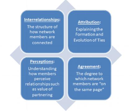 Eval Framework.png