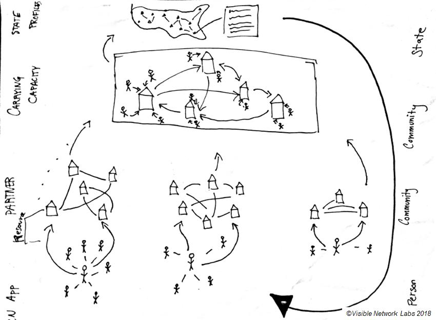 Aspen Social Connectedness Platform Blueprint
