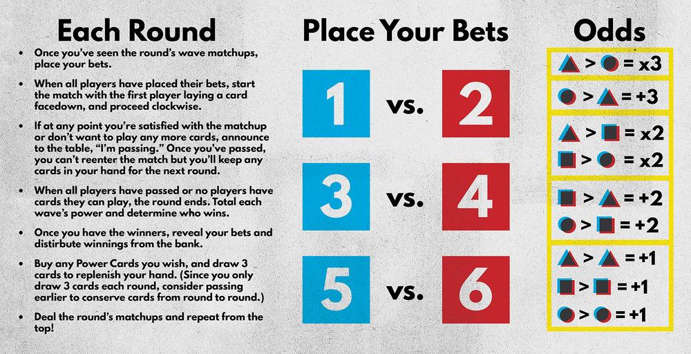 Betting Board v1 Small for Website.jpg