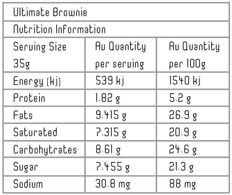 Ultimate+Brownie Table.jpg