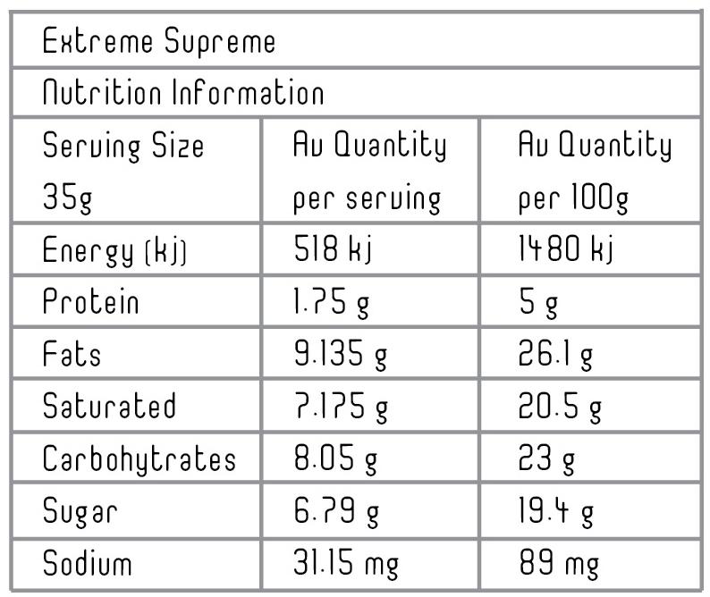 Extreme+Supreme Table.jpg