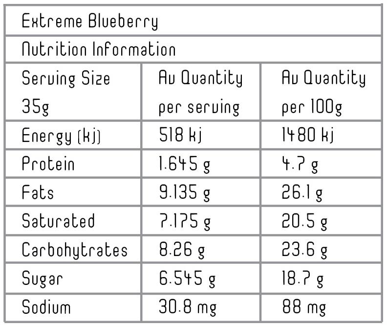 Extreme+Blueberry Table.jpg