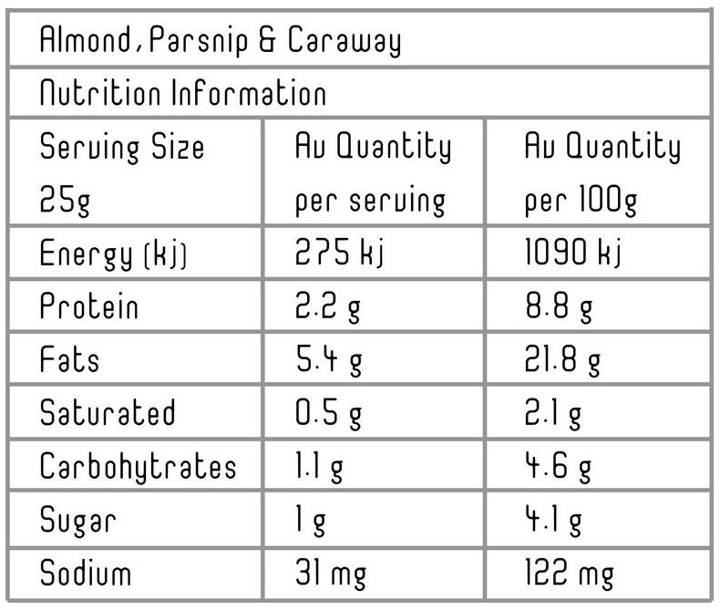 Almond,+Parsnip+&+Caraway Table.jpg