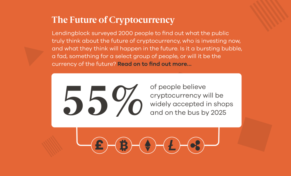 The Future of Cryptocurrency - An infographic to reflect 2000 people to find out what the public truly think about the future of cryptocurrency.Read Blog >