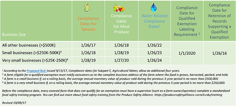 compliance_revised-10-09-2017.jpg